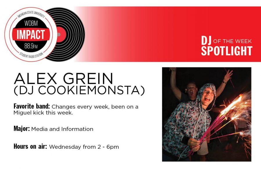 DJ Spotlight of the Week | Alex Grein